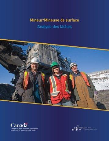 Mineur/Mineuse de surface Analyse des tâches - MiHR
