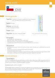 FICHE PAYS - Aquitaine Export