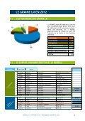 RAPPORT GRAINE LR 2012 - Le GRAINE LR - Page 4