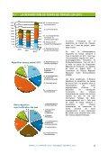 RAPPORT GRAINE LR 2012 - Le GRAINE LR - Page 6