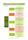 RAPPORT GRAINE LR 2012 - Le GRAINE LR - Page 7