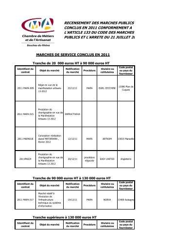 Liste des marchés conclus en 2011