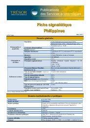 Fiche signalétique Philippines - ILE-DE-FRANCE INTERNATIONAL