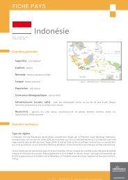 fiche Indonésie - ILE-DE-FRANCE INTERNATIONAL