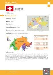 fiche pays - Veille info tourisme