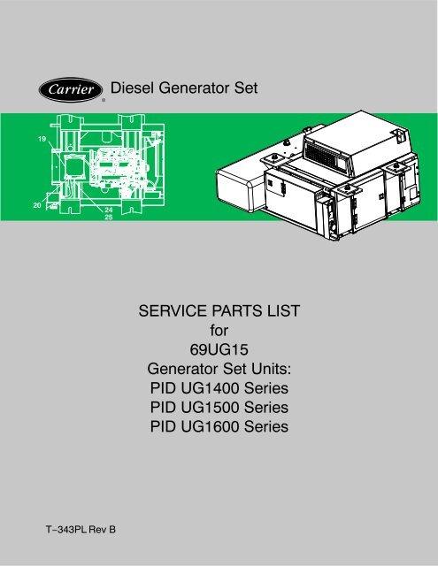 Diesel Generator Set Service Parts List For 69ug15