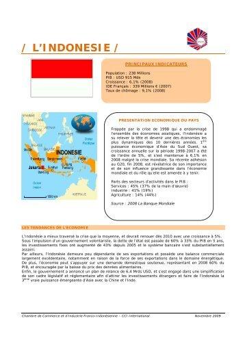 / L'INDONESIE / - ILE-DE-FRANCE INTERNATIONAL