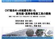 CNT複合めっき被膜を用いた 高性能・高寿命電着工具の開発 CNT複合 ...