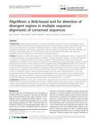 AlignMiner - Departamento de Biología Molecular y Bioquímica