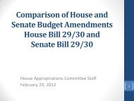 House Senate - House Appropriations Committee