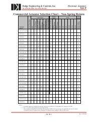 Actuators Type B - Dodge Engineering & Controls, Inc.