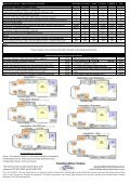 Inspiration Series - Specifications - Paradise Motor Homes - Page 2