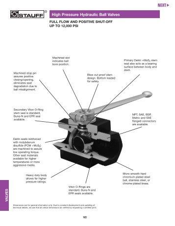 Stauff Hydraulic Valves—High Pressure Hydraulic Ball Valves