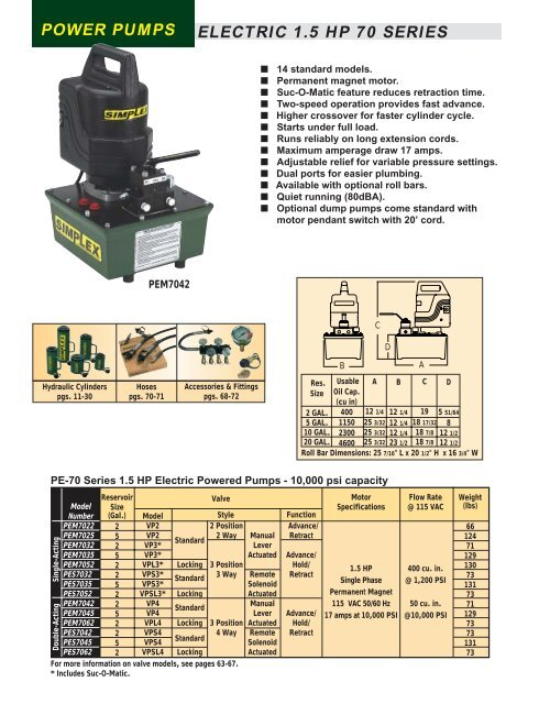 POWER PUMPS ELECTRIC 1 5 HP 70 SERIES - WB Equipment Inc