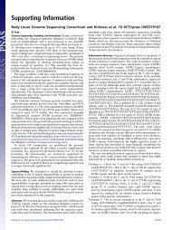 Fig. S4 - Computational Evolutionary Genomics Group
