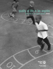 Quality of Life in Los Angeles County - United Way of Greater Los ...