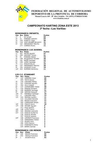 campeonato karting zona este - 2013 - Federación Regional de ...