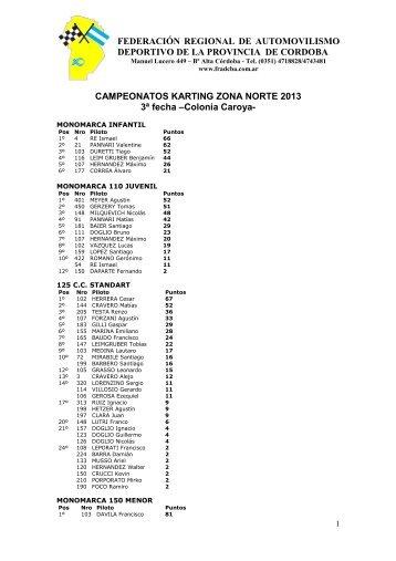 campeonato karting zona norte - 2013 - Federación Regional de ...