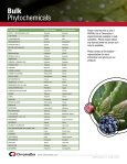 Bulk Phytochemicals - Page 2