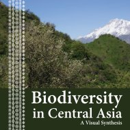 Biodiversity in Central Asia - ZOI