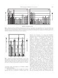 RNAi Knock-Down of ENOD40s Leads to Significant Suppression of ... - Page 6