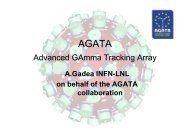 The Advanced GAmma Tracking Spectrometer - Archive of INPC 2007