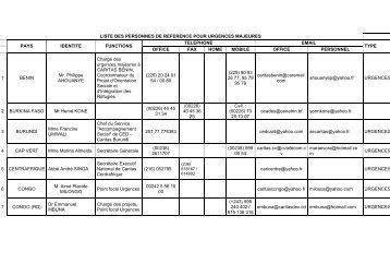 liste des personnes de reference pour urgences majeures - Caritas