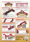 Dachówka NIBRA®- H 14 - Nelskamp - Page 7