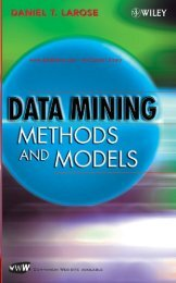 Data Mining Methods and Models - Trisakti Blogger Community