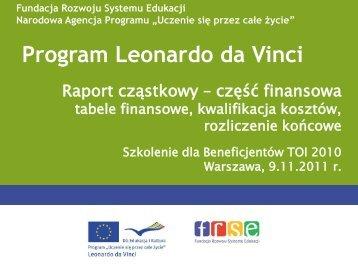 zagadnienia finansowe - Leonardo da Vinci