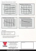 Cylindrical Nickel Cadmium (NiCd) - Yuasa - Page 4