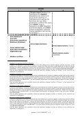 Annexes I, II et III - naati - Page 4
