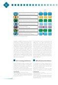 Klastry w województwie mazowieckim Clusters in ... - Portal Innowacji - Page 6