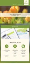 Verkaufsbericht I. Quartal 2015