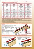 Programme des tuiles béton : Tuile Kronen - Nelskamp - Page 6
