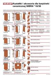 Kształtki i akcesoria dla  karpiówki ceramicznej NIBRA ... - Nelskamp