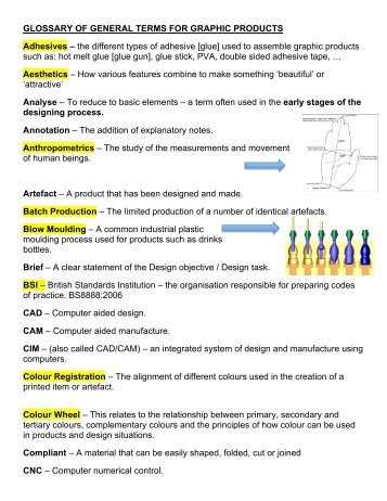 GLOSSARY OF GENERAL TERMS FOR GRAPHIC PRODUCTS ...