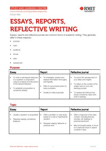 reflective writing essay