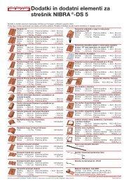 Dodatki in dodatni elementi za strešnik NIBRA®-DS 5 - Nelskamp