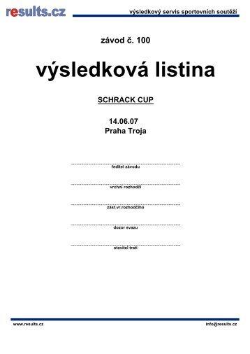výsledková listina - results.cz