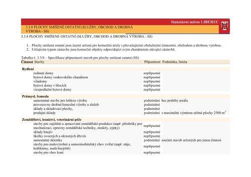 3.3.8 plochy smíšené ostatní (služby, obchod a drobná výroba - ss)
