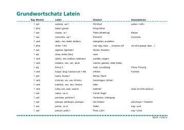 grundwortschatz latein pdf schuleat