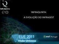 infraquinta - Esri Portugal
