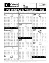 PVC SCHEDULE 80 PRESSURE FITTINGS - Colonial Engineering
