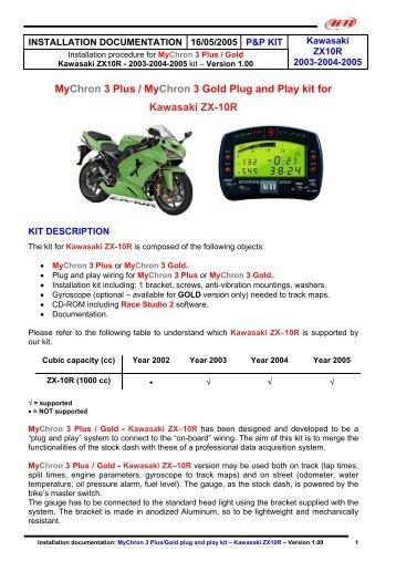 aim of sports training pdf
