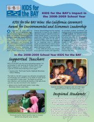 KIDS for the BAY's 2008-2009 Impact Flyer
