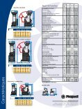 Rapid 150 PowerTech - Rapid Granulator - Page 2
