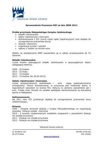 Sprawozdanie finansowe - Małopolski Związek Jeździecki