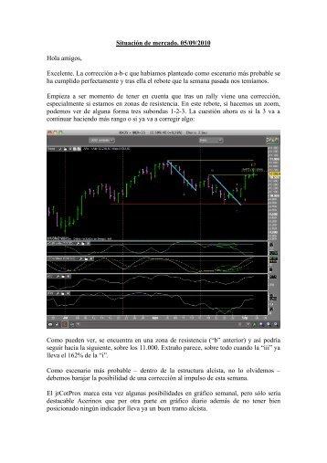 Situación de mercado. 05/09/2010 Hola amigos, Excelente ... - Jrbolsa