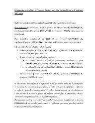 1b. Informacja o przebiegu wykonania budżetu ... - Powiat Kozienice